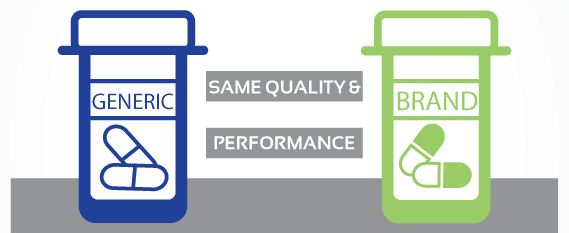 diferencias entre los medicamentos de marca